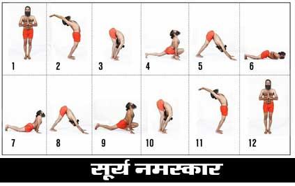 Surya Namaskar Steps in Hindi